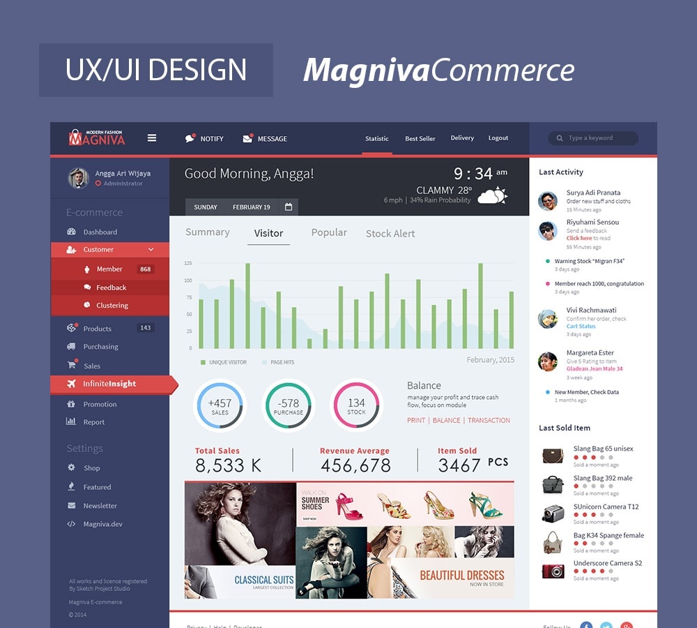 Magniva E-Commerce
